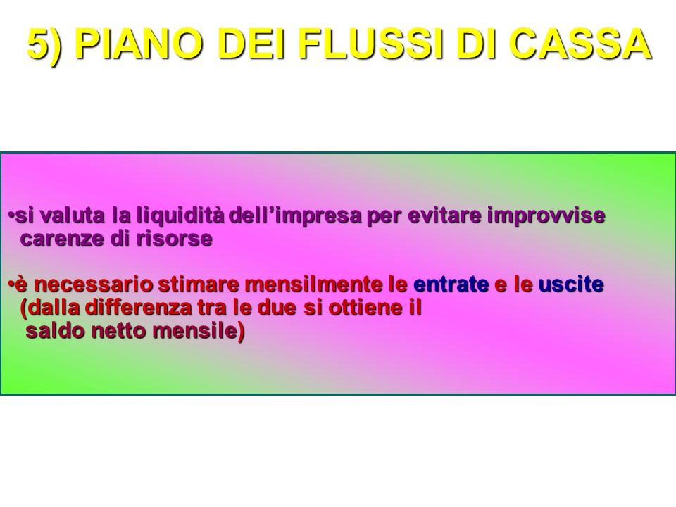 5) PIANO DEI FLUSSI DI CASSA