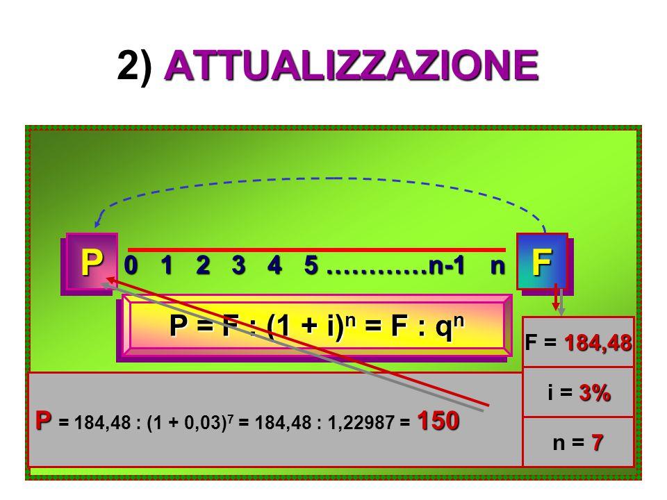 2) ATTUALIZZAZIONE P F P = F : (1 + i)n = F : qn 0 1 2 3 4 5 …………n-1 n