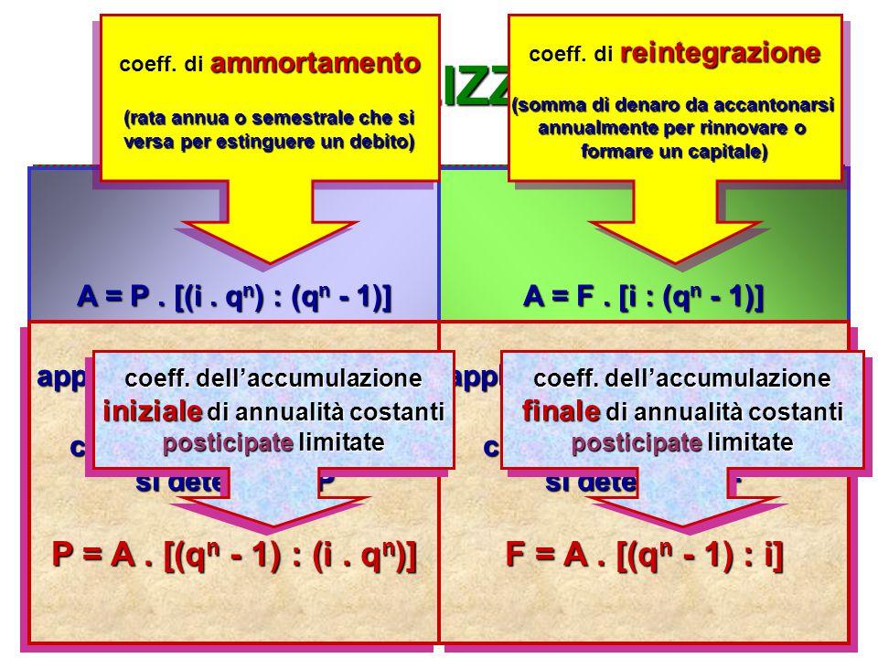 3) ANNUALIZZAZIONE P F A = 24,07 A = 24,07