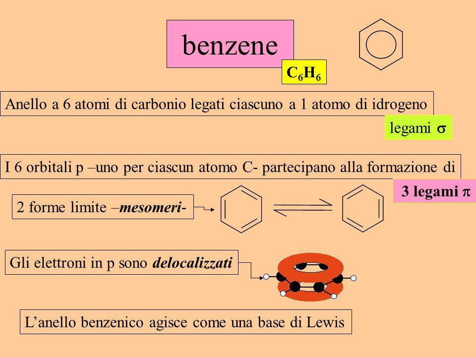 benzene C6H6. Anello a 6 atomi di carbonio legati ciascuno a 1 atomo di idrogeno. legami 