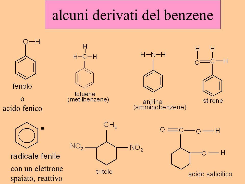 alcuni derivati del benzene