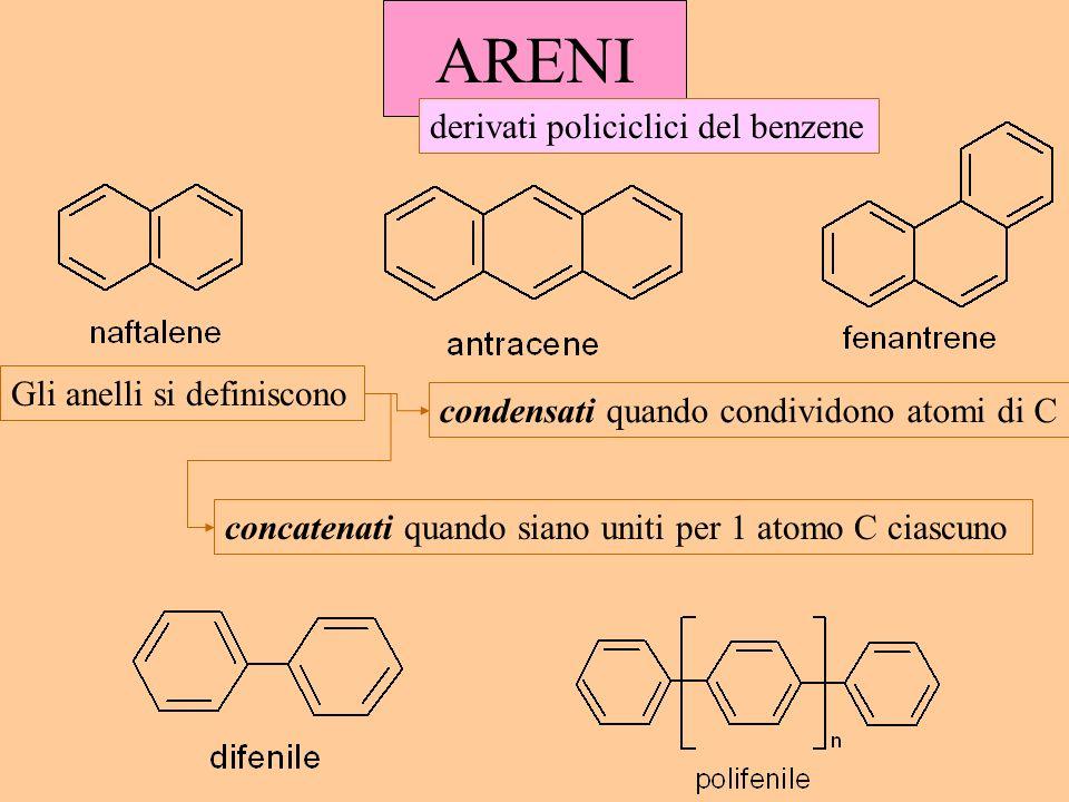 ARENI derivati policiclici del benzene Gli anelli si definiscono