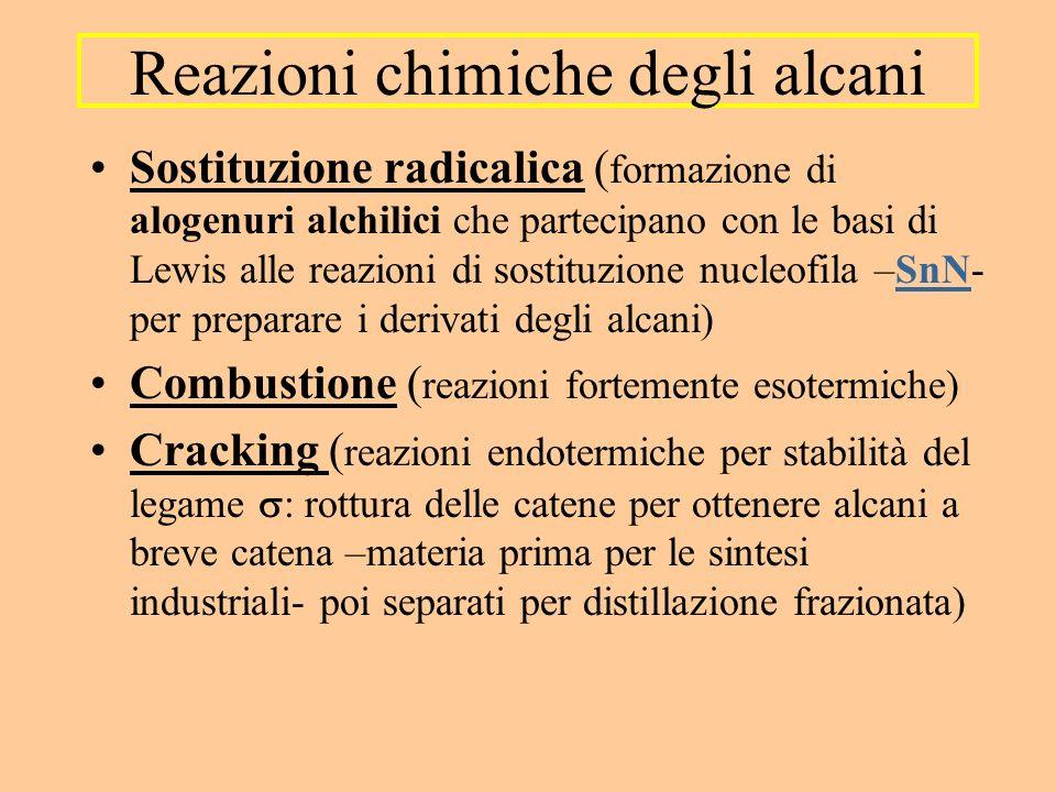 Reazioni chimiche degli alcani
