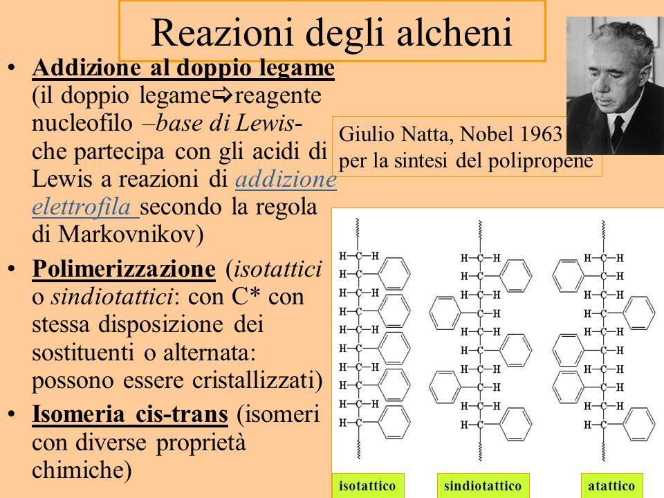 Reazioni degli alcheni