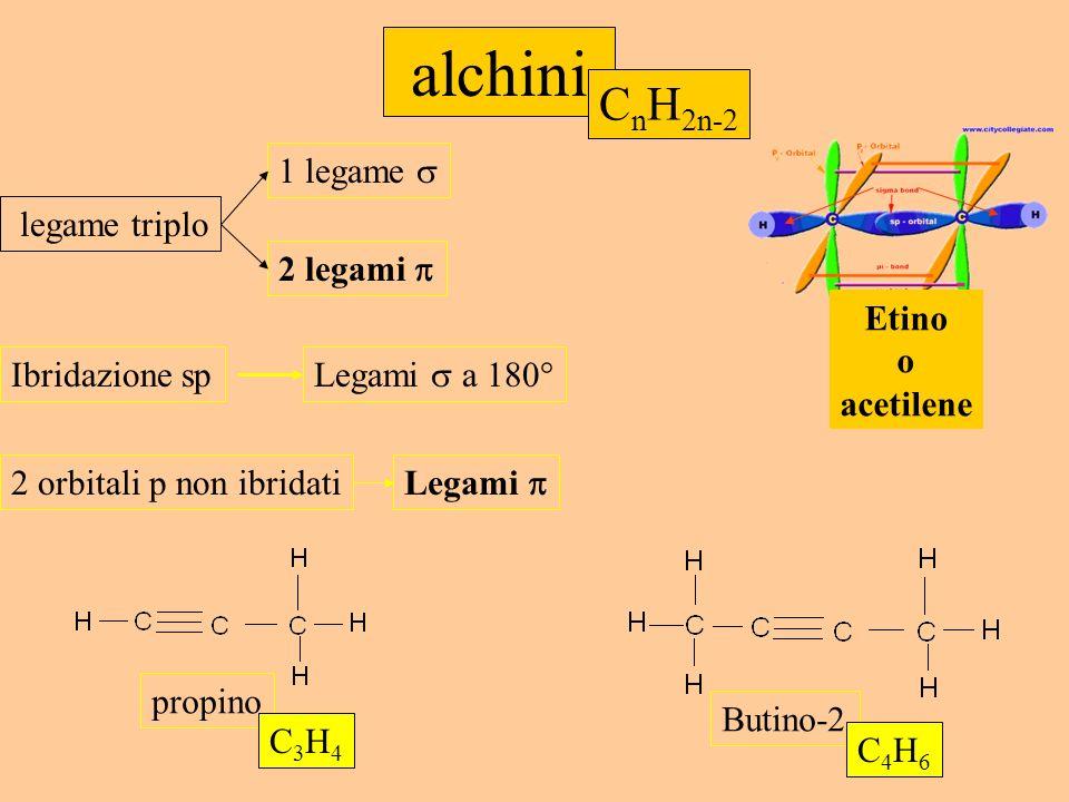 alchini CnH2n-2 1 legame  legame triplo 2 legami  Etino o acetilene