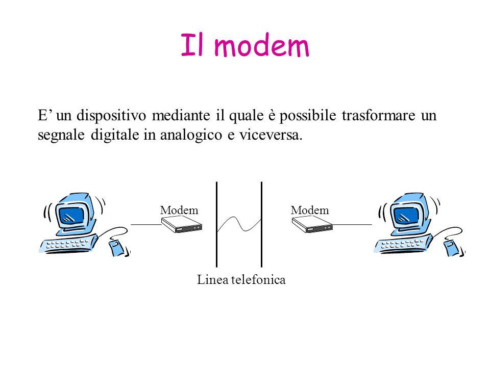 Il modem E' un dispositivo mediante il quale è possibile trasformare un segnale digitale in analogico e viceversa.