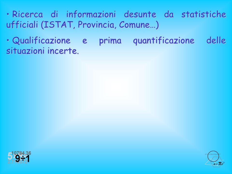 Ricerca di informazioni desunte da statistiche ufficiali (ISTAT, Provincia, Comune…)