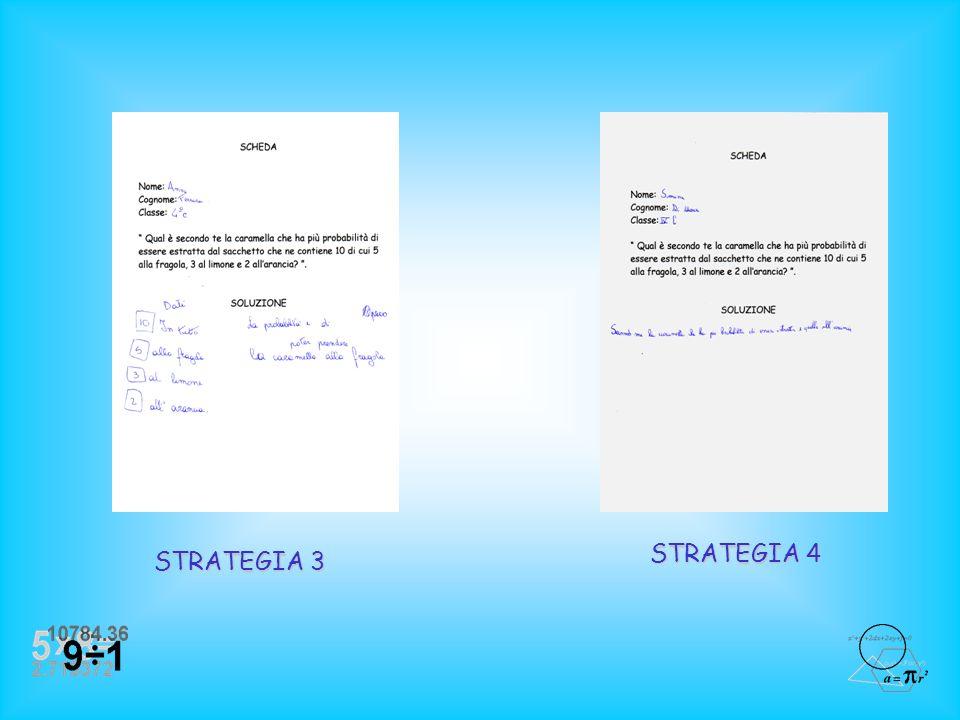STRATEGIA 4 STRATEGIA 3