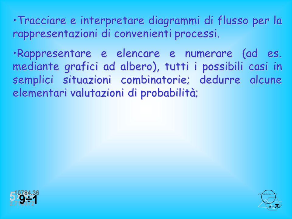 Tracciare e interpretare diagrammi di flusso per la rappresentazioni di convenienti processi.