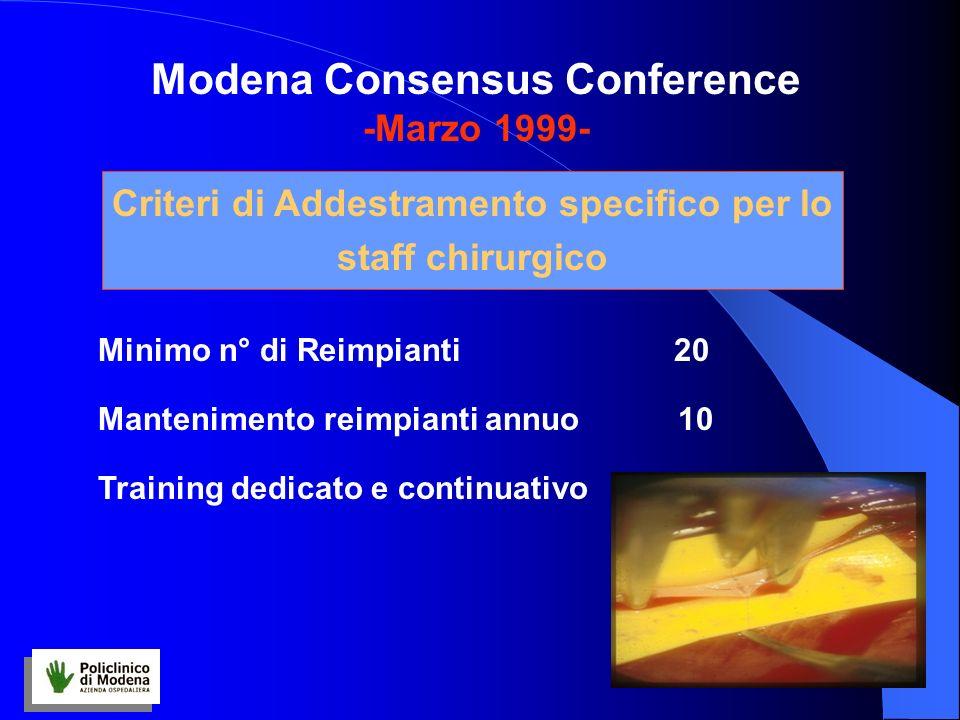 Modena Consensus Conference