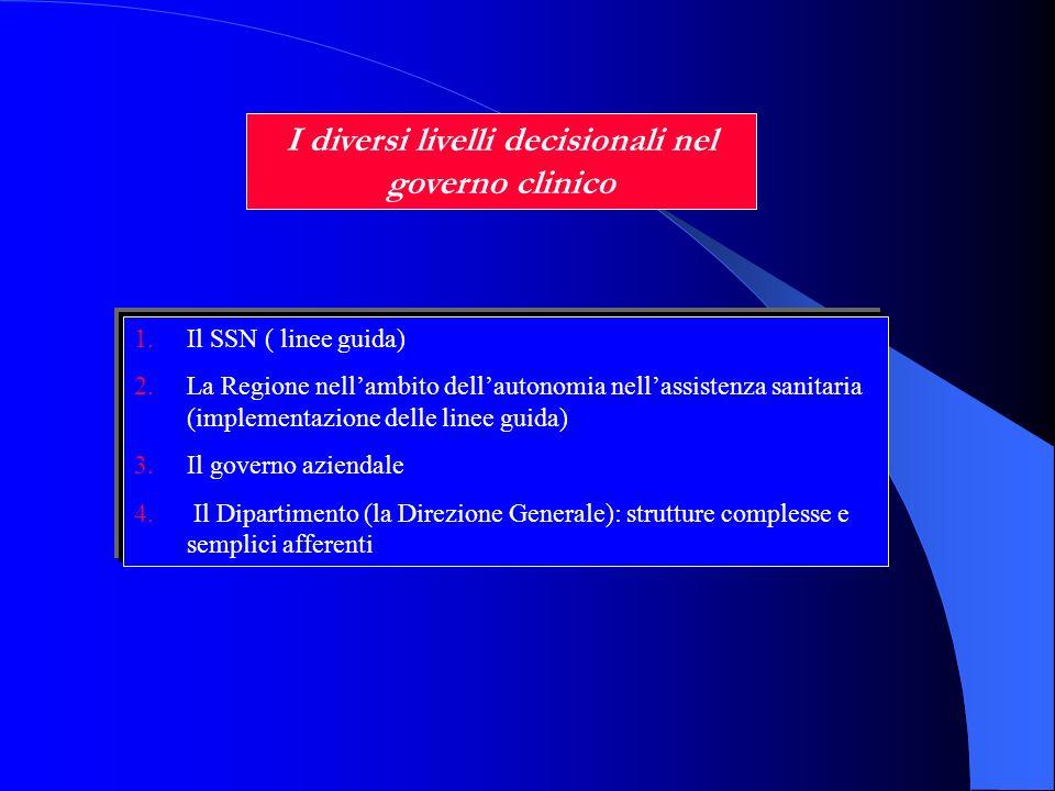 I diversi livelli decisionali nel governo clinico