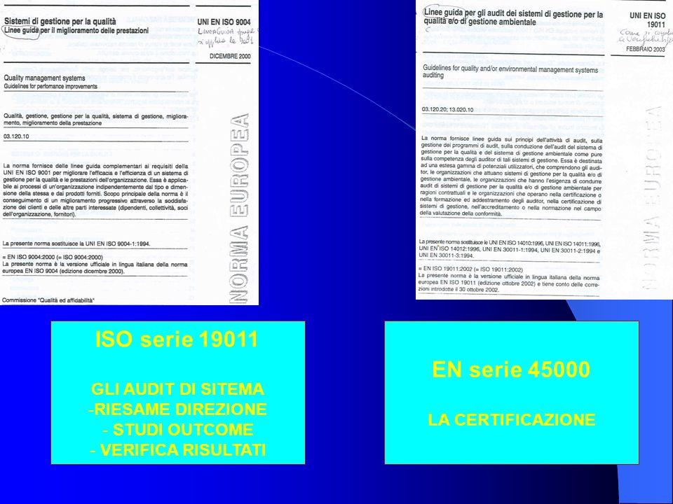 ISO serie 19011 EN serie 45000 GLI AUDIT DI SITEMA RIESAME DIREZIONE