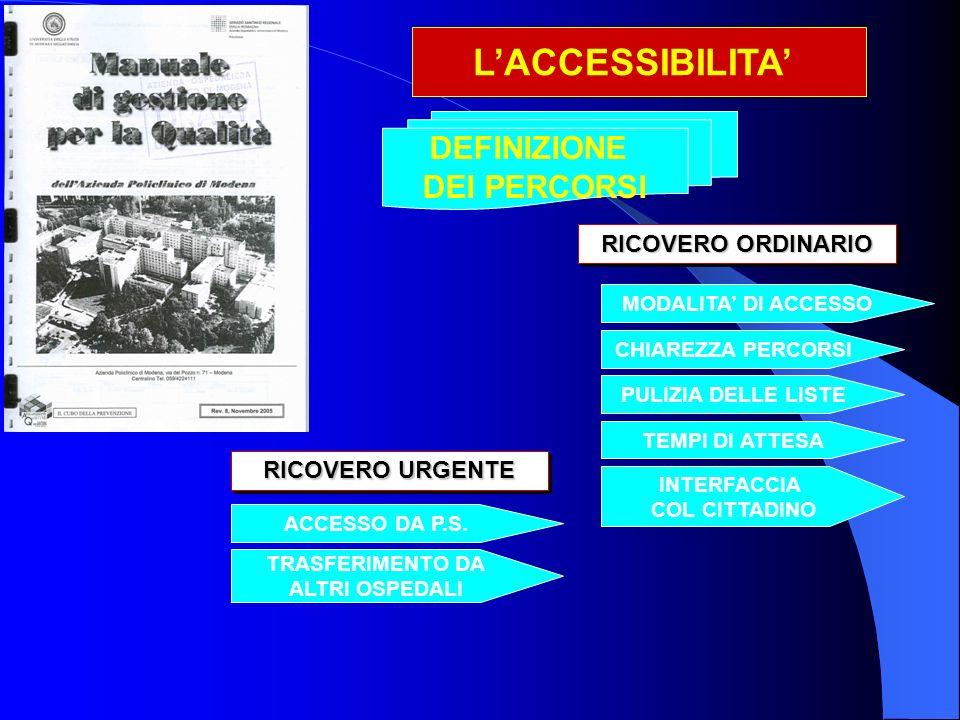 L'ACCESSIBILITA' DEFINIZIONE DEI PERCORSI RICOVERO ORDINARIO