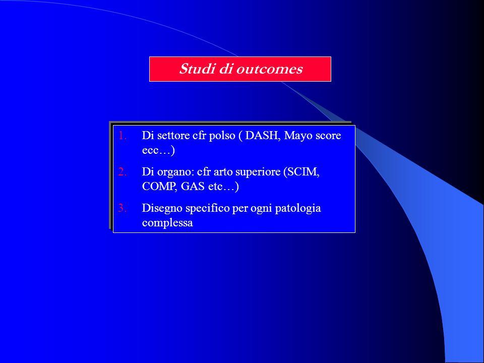 Studi di outcomes Di settore cfr polso ( DASH, Mayo score ecc…)