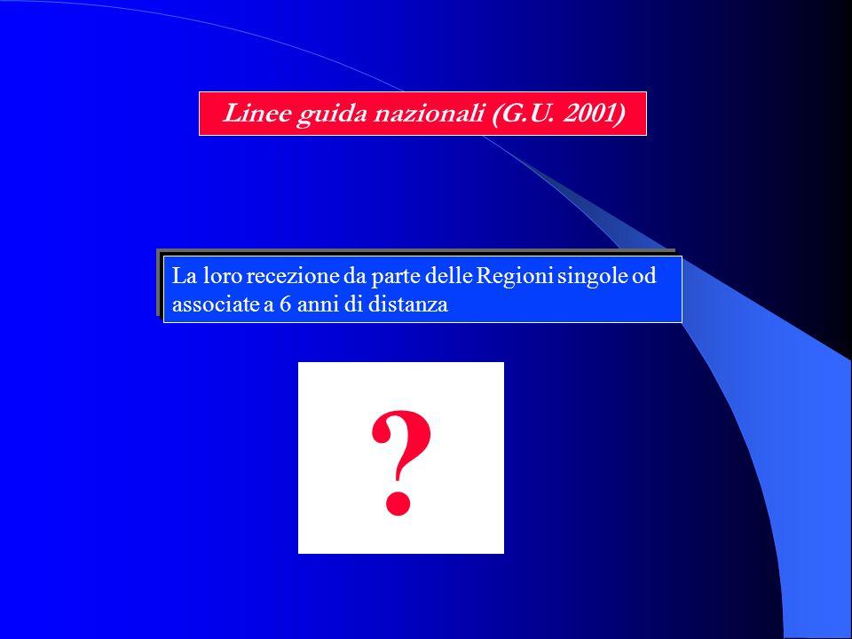 Linee guida nazionali (G.U. 2001)