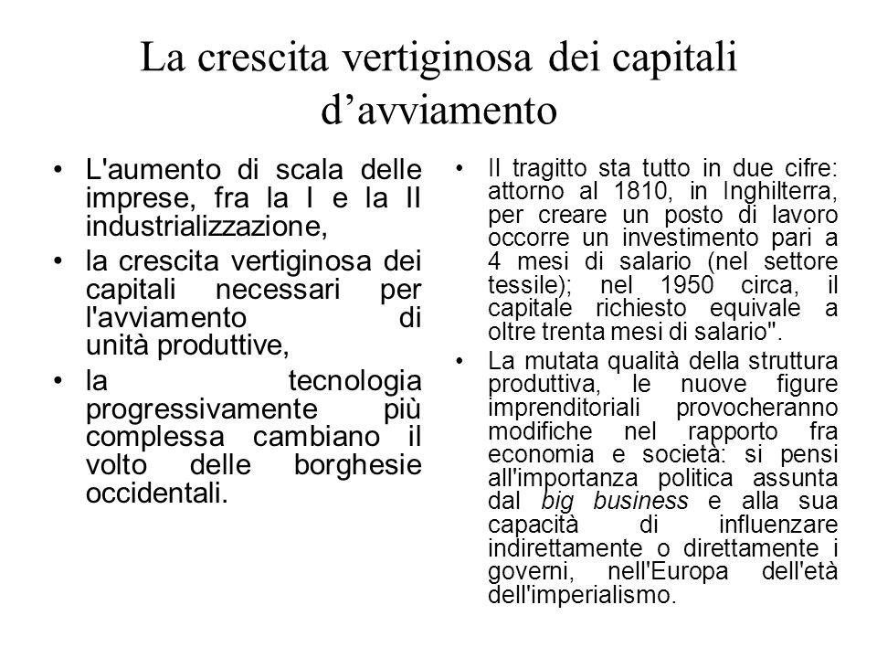 La crescita vertiginosa dei capitali d'avviamento