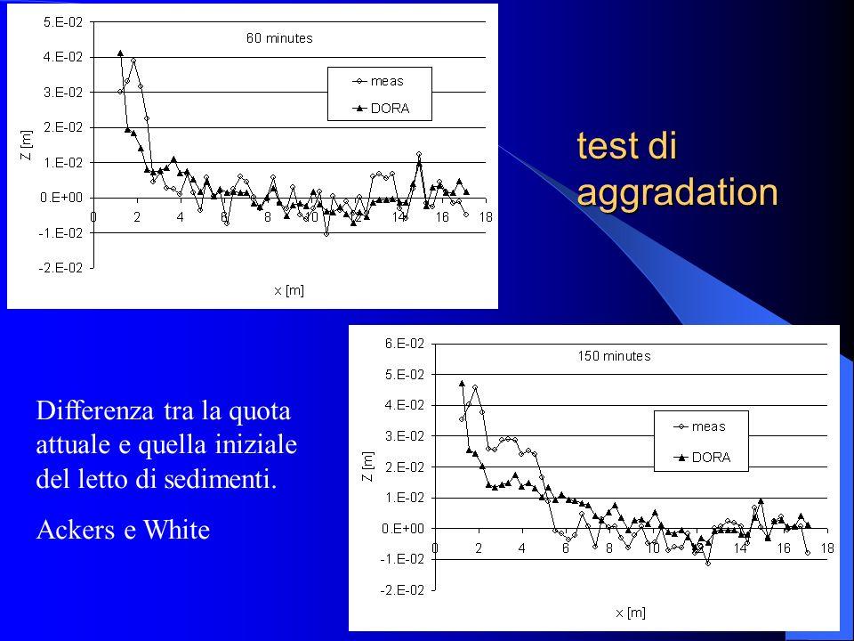 test di aggradation Differenza tra la quota attuale e quella iniziale del letto di sedimenti.