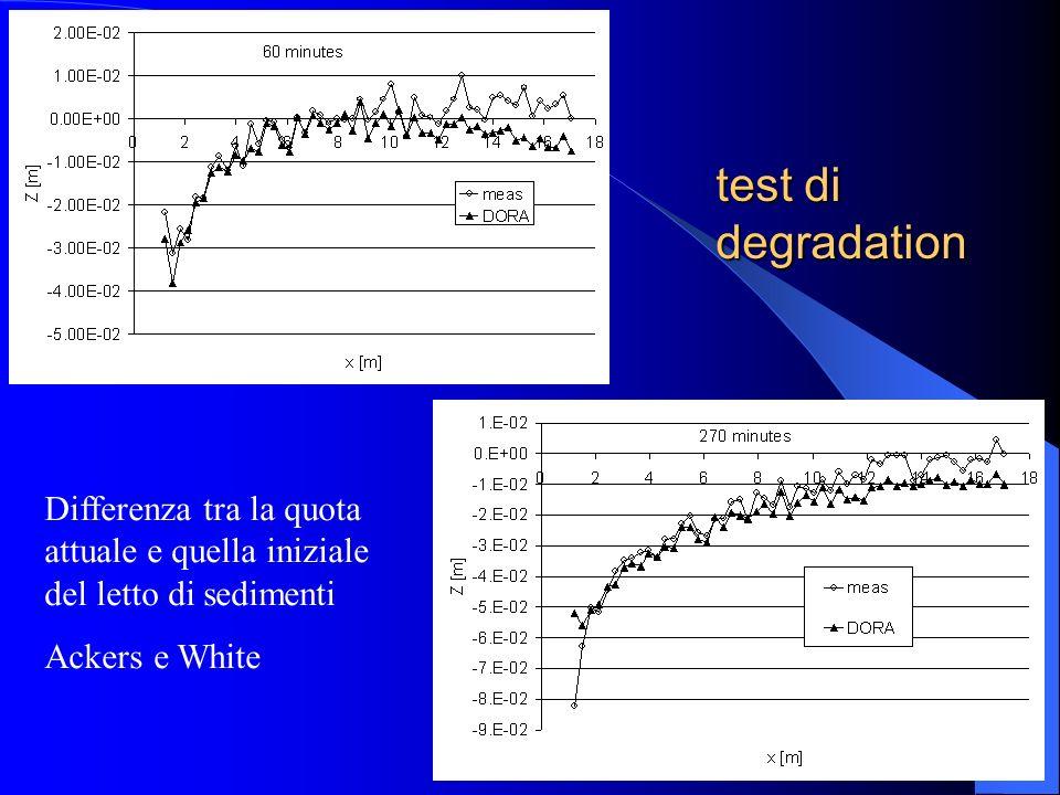 test di degradation Differenza tra la quota attuale e quella iniziale del letto di sedimenti.