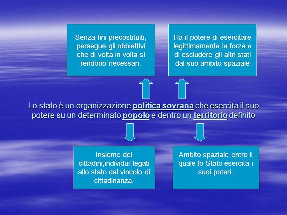 Ambito spaziale entro il quale lo Stato esercita i suoi poteri.