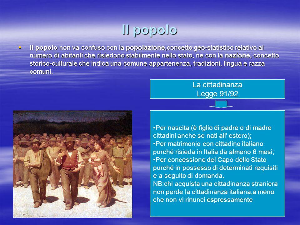 Il popolo La cittadinanza Legge 91/92
