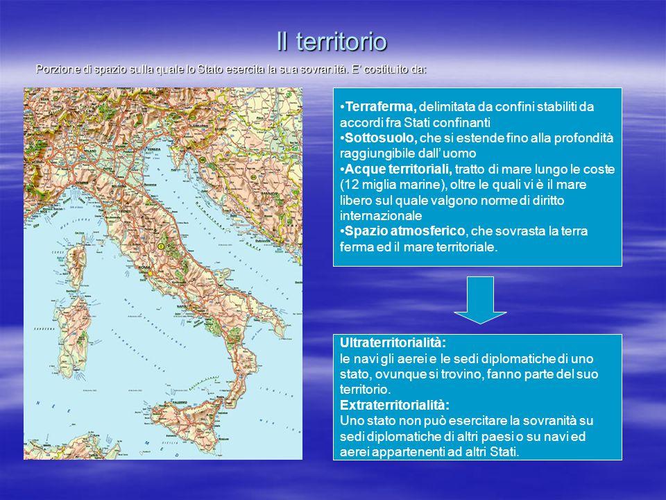 Il territorio Porzione di spazio sulla quale lo Stato esercita la sua sovranità. E' costituito da: