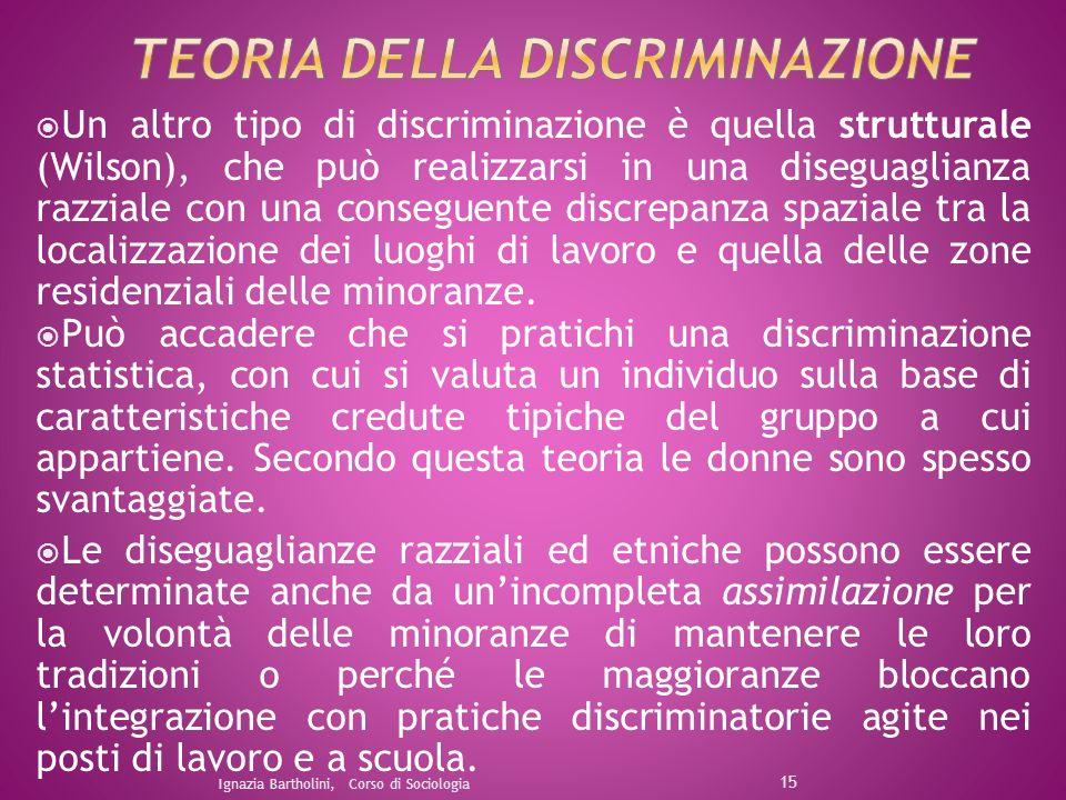 Teoria della discriminazione