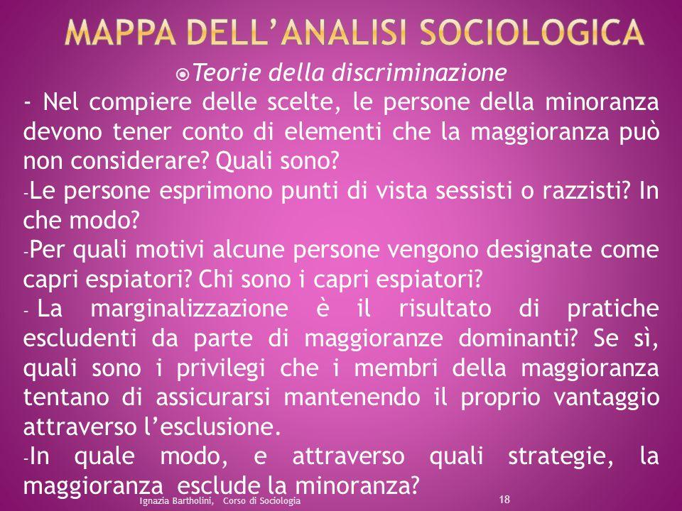MAPPA dell'analisi sociologica