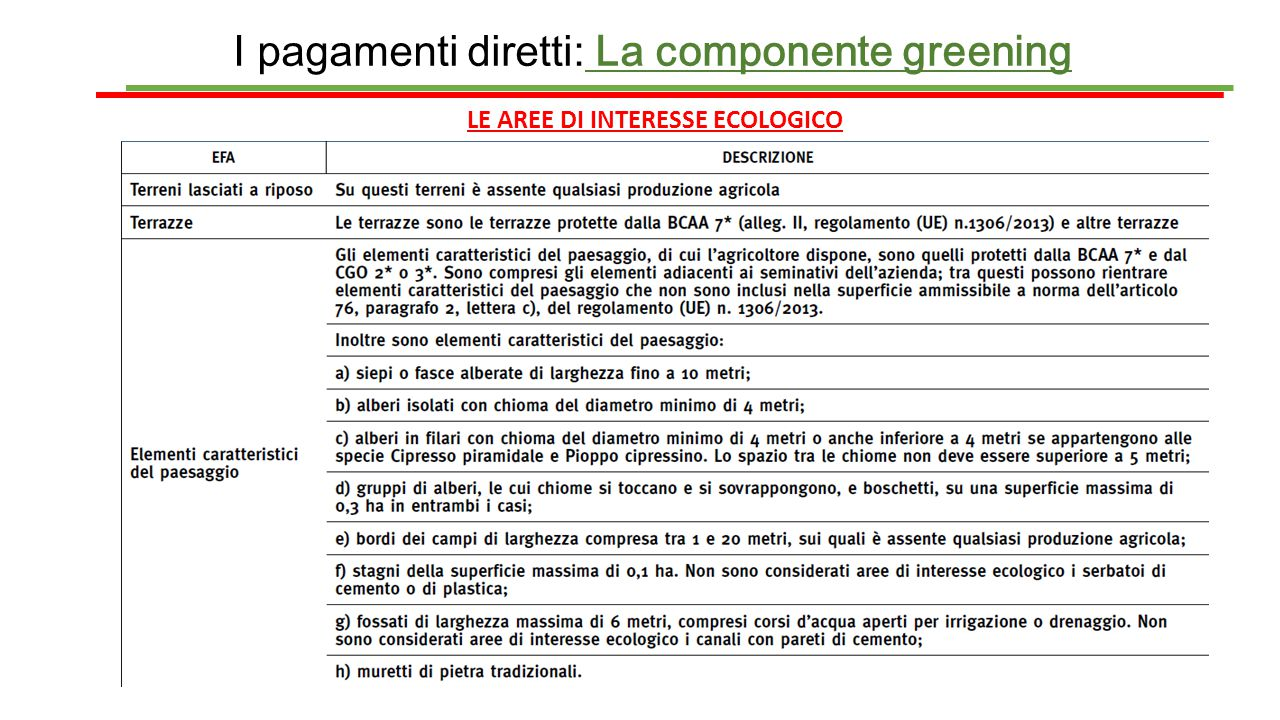 LE AREE DI INTERESSE ECOLOGICO