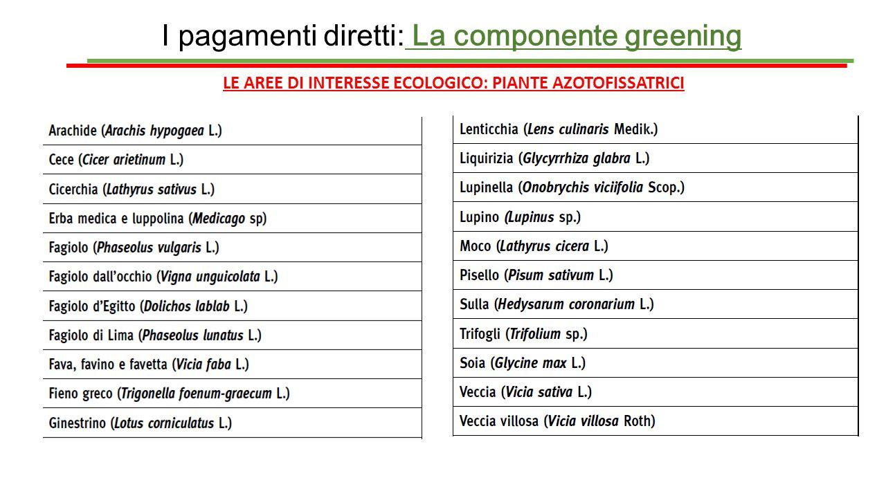 LE AREE DI INTERESSE ECOLOGICO: PIANTE AZOTOFISSATRICI