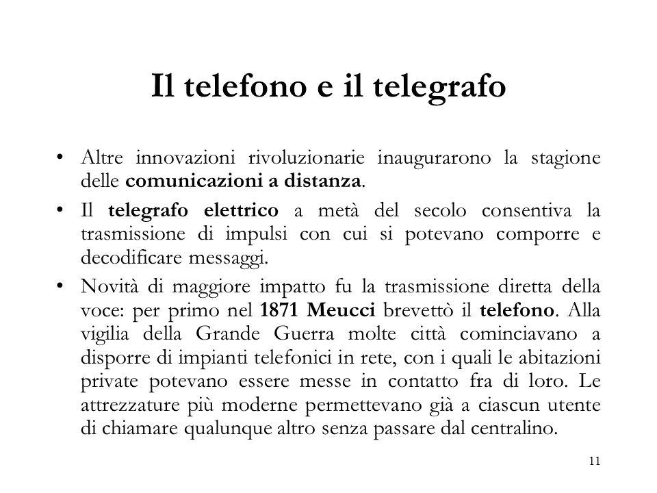 Il telefono e il telegrafo