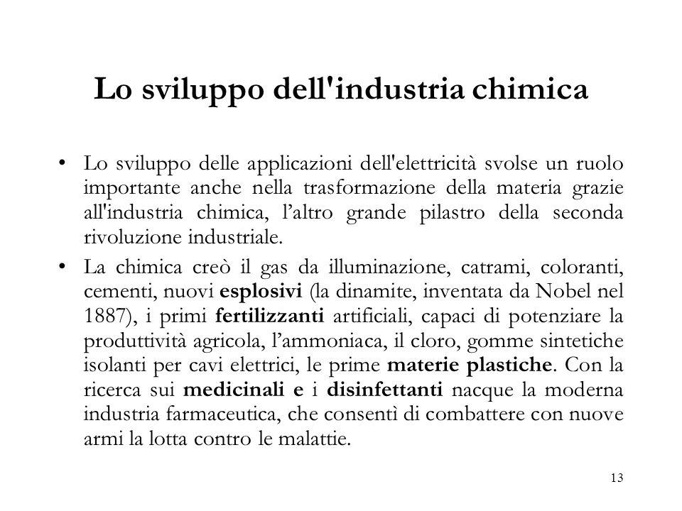 Lo sviluppo dell industria chimica