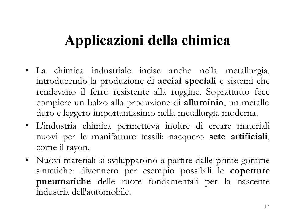 Applicazioni della chimica