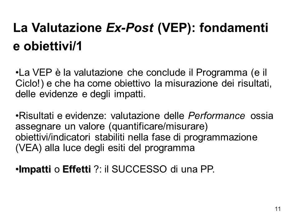 La Valutazione Ex-Post (VEP): fondamenti e obiettivi/1