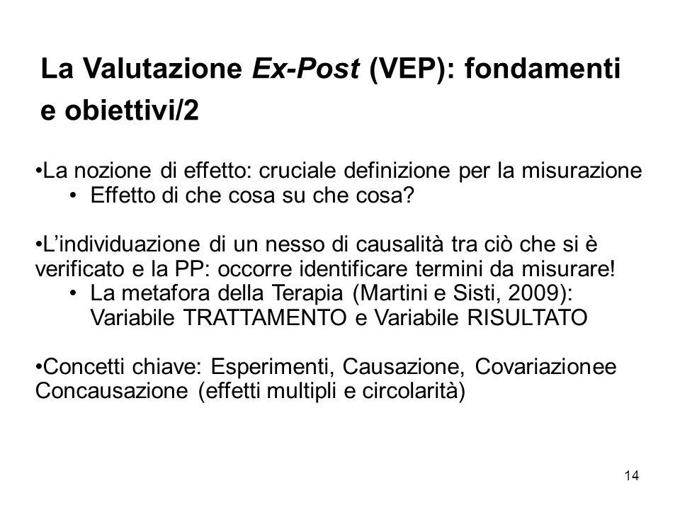 La Valutazione Ex-Post (VEP): fondamenti e obiettivi/2