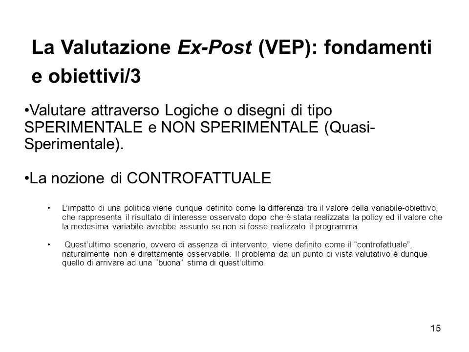 La Valutazione Ex-Post (VEP): fondamenti e obiettivi/3