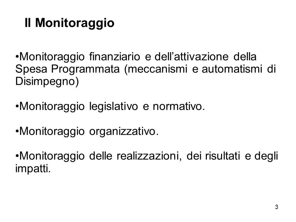 Il Monitoraggio Monitoraggio finanziario e dell'attivazione della Spesa Programmata (meccanismi e automatismi di Disimpegno)