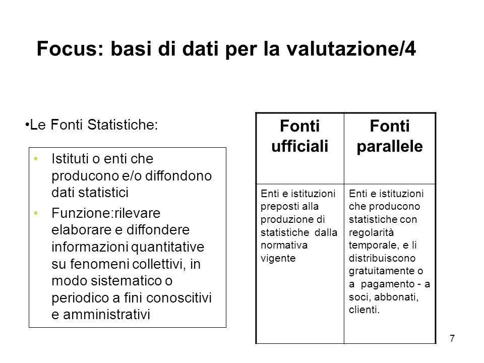 Focus: basi di dati per la valutazione/4
