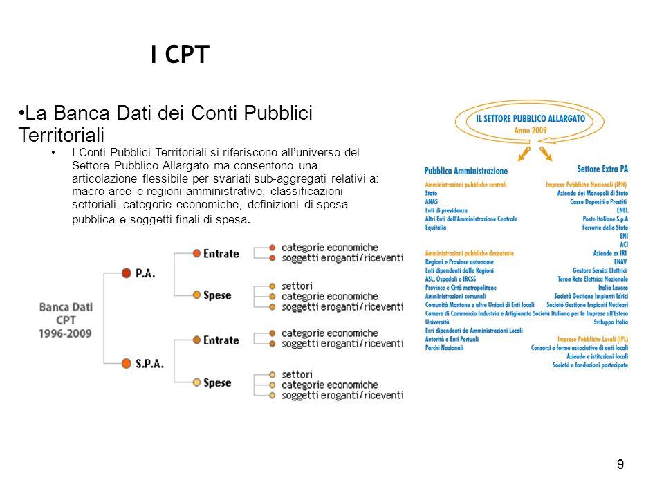 I CPT La Banca Dati dei Conti Pubblici Territoriali
