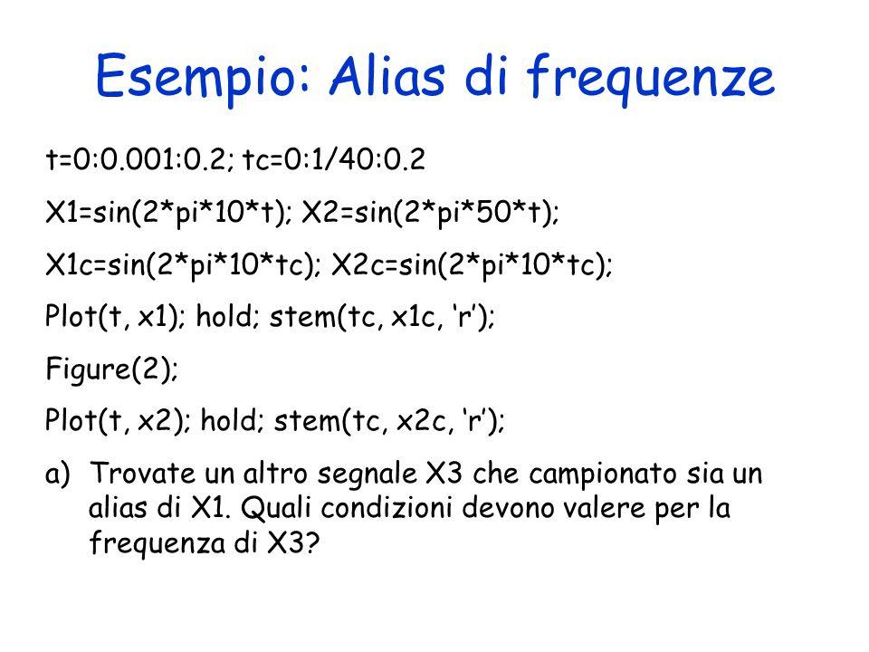 Esempio: Alias di frequenze
