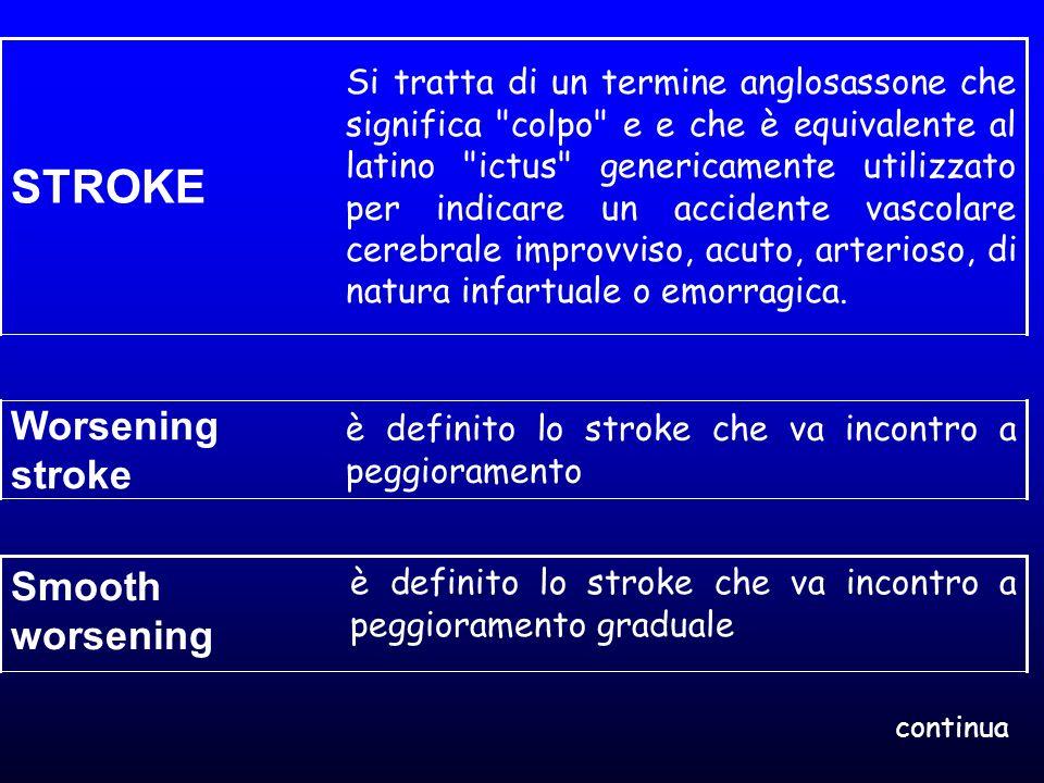 STROKE Worsening stroke Smooth worsening