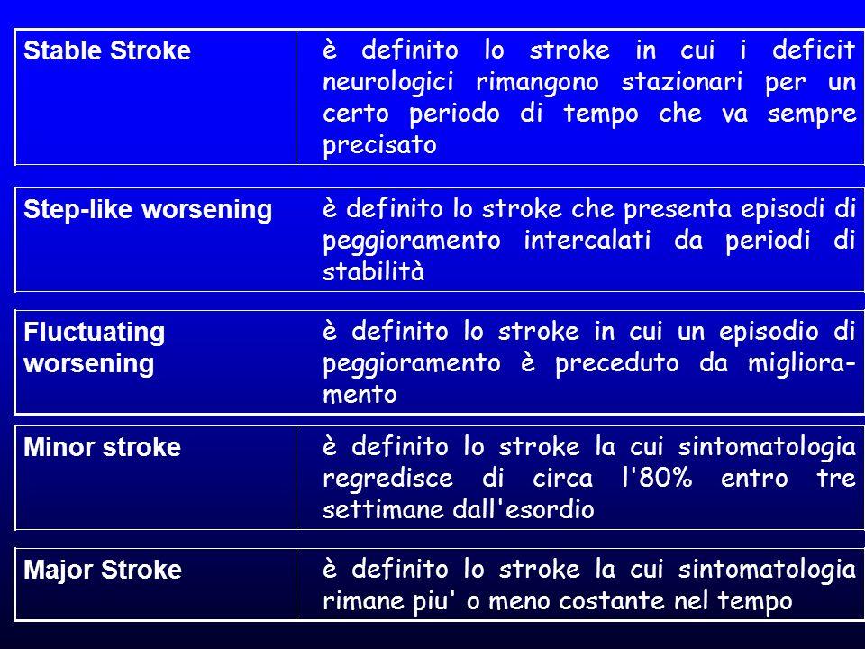 è definito lo stroke in cui i deficit neurologici rimangono stazionari per un certo periodo di tempo che va sempre precisato