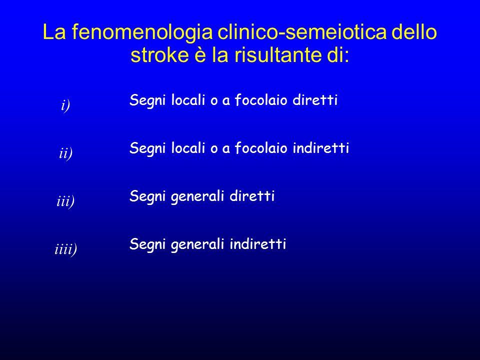 La fenomenologia clinico-semeiotica dello stroke è la risultante di:
