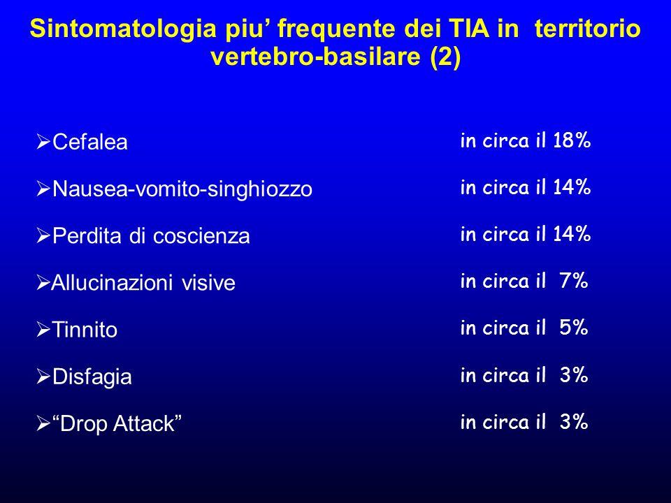 Sintomatologia piu' frequente dei TIA in territorio vertebro-basilare (2)
