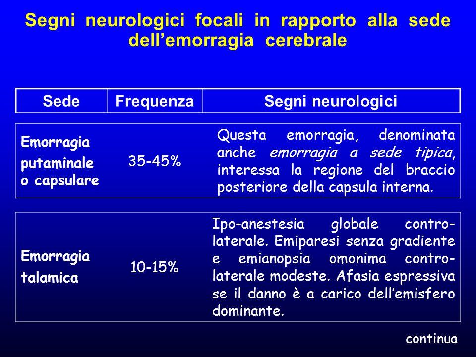 Segni neurologici focali in rapporto alla sede dell'emorragia cerebrale