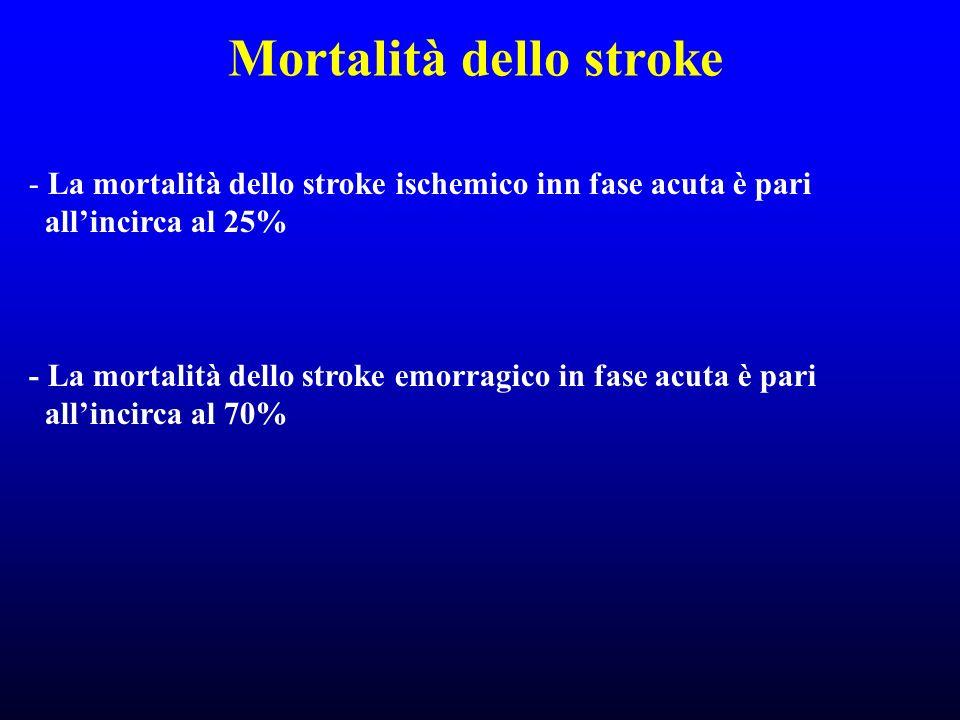 Mortalità dello stroke
