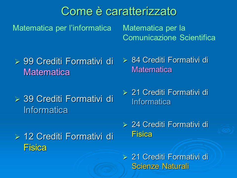 Come è caratterizzato 99 Crediti Formativi di Matematica
