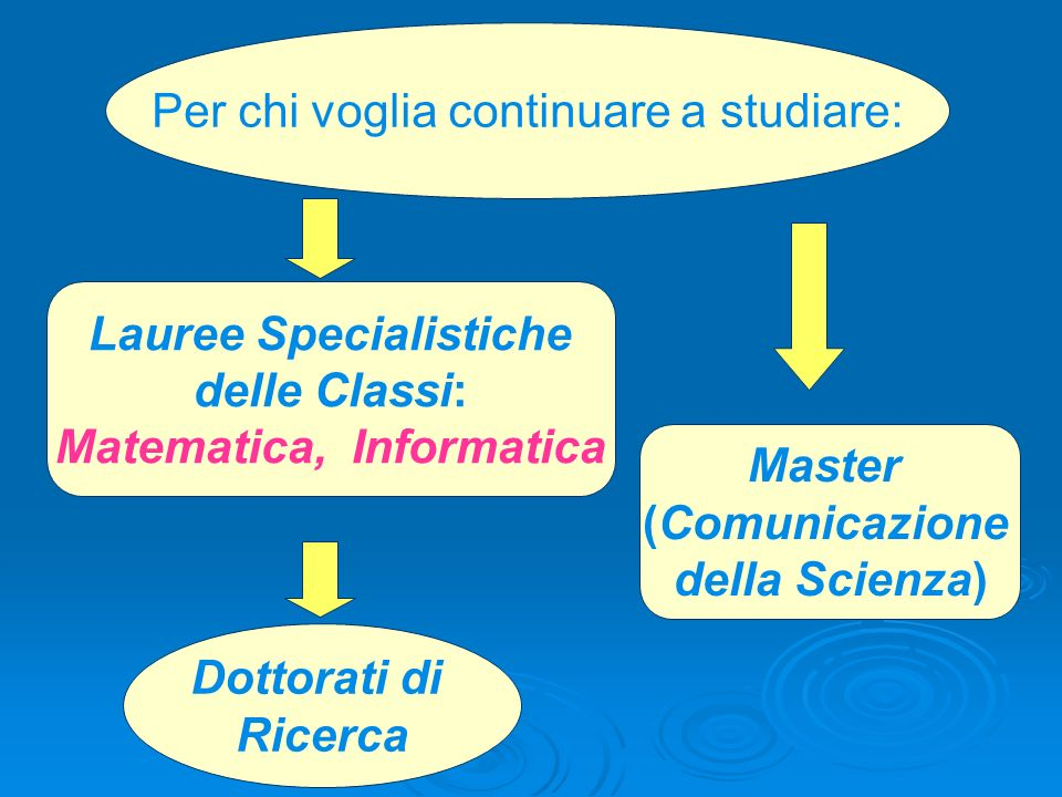 Lauree Specialistiche Matematica, Informatica