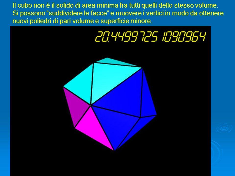 Il cubo non è il solido di area minima fra tutti quelli dello stesso volume.