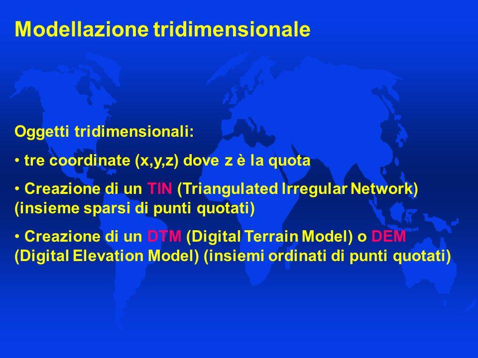Modellazione tridimensionale