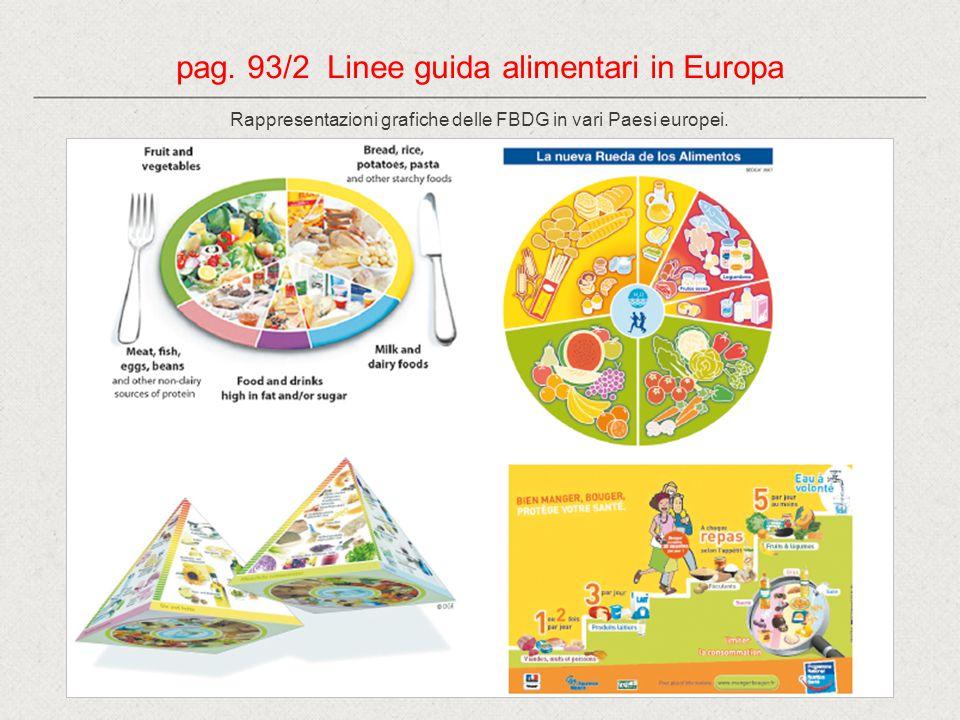 pag. 93/2 Linee guida alimentari in Europa